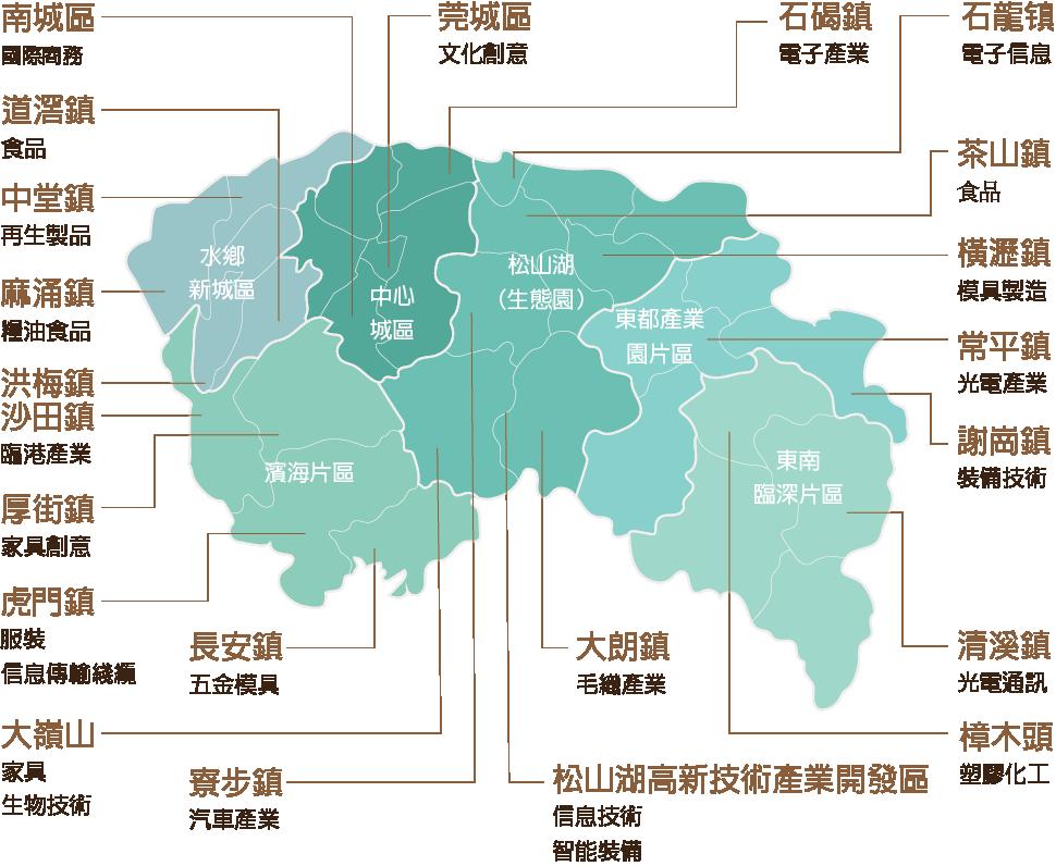 東莞區域產業規劃