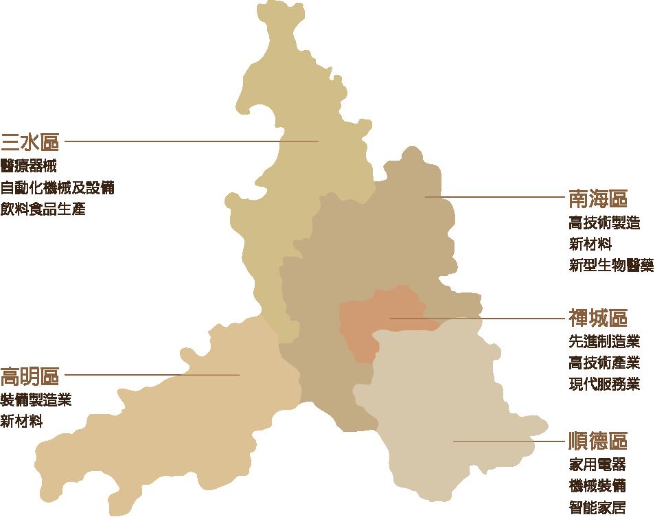 佛山區域產業規劃
