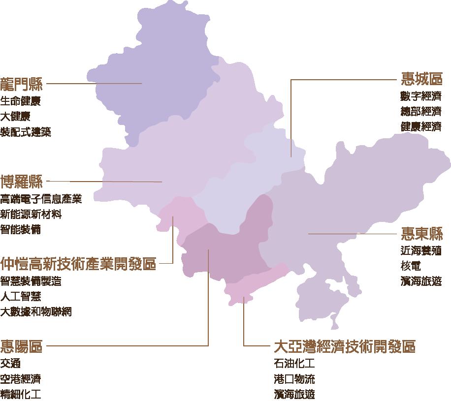惠洲區域產業規劃