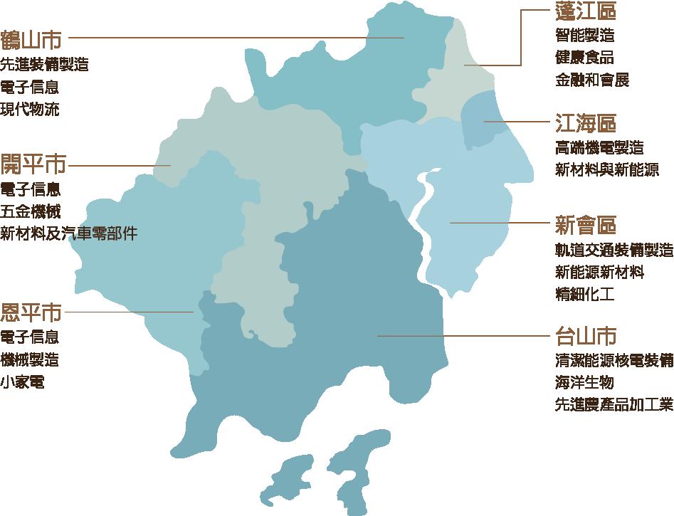 江門區域產業規劃