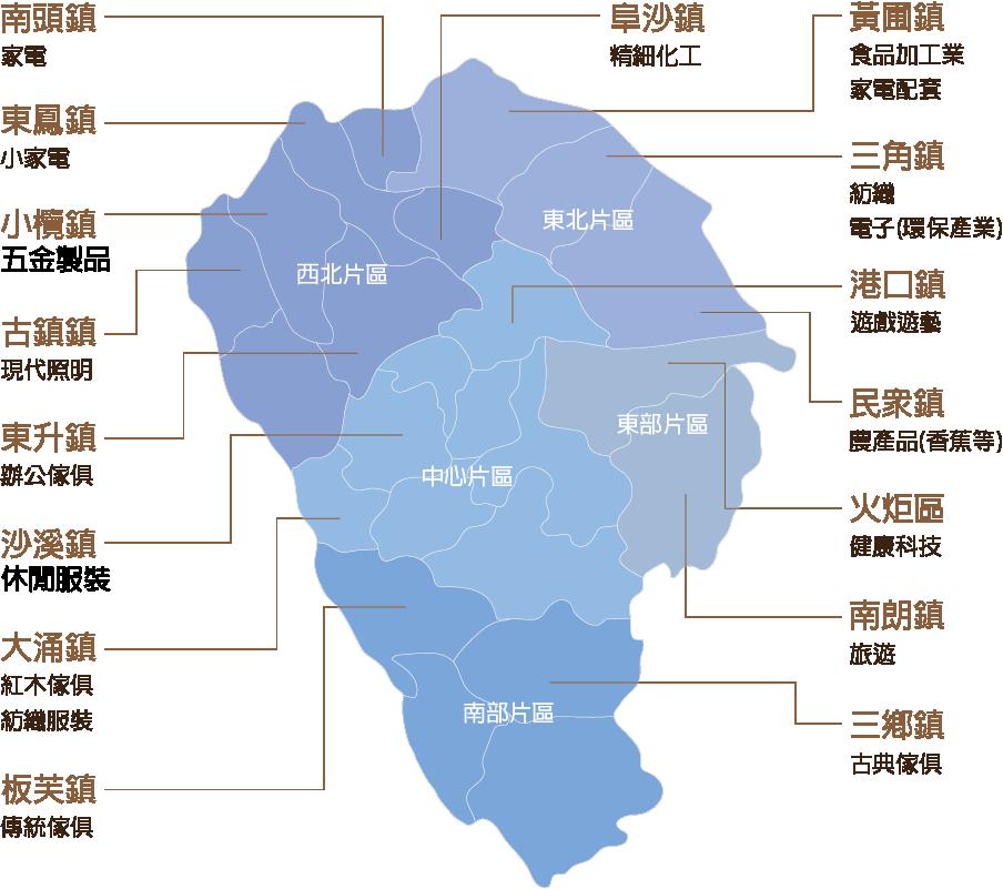 中山區域產業規劃